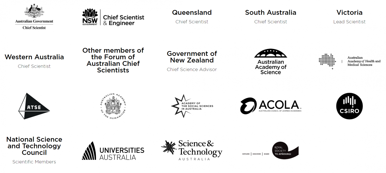 Rapid research information forum members